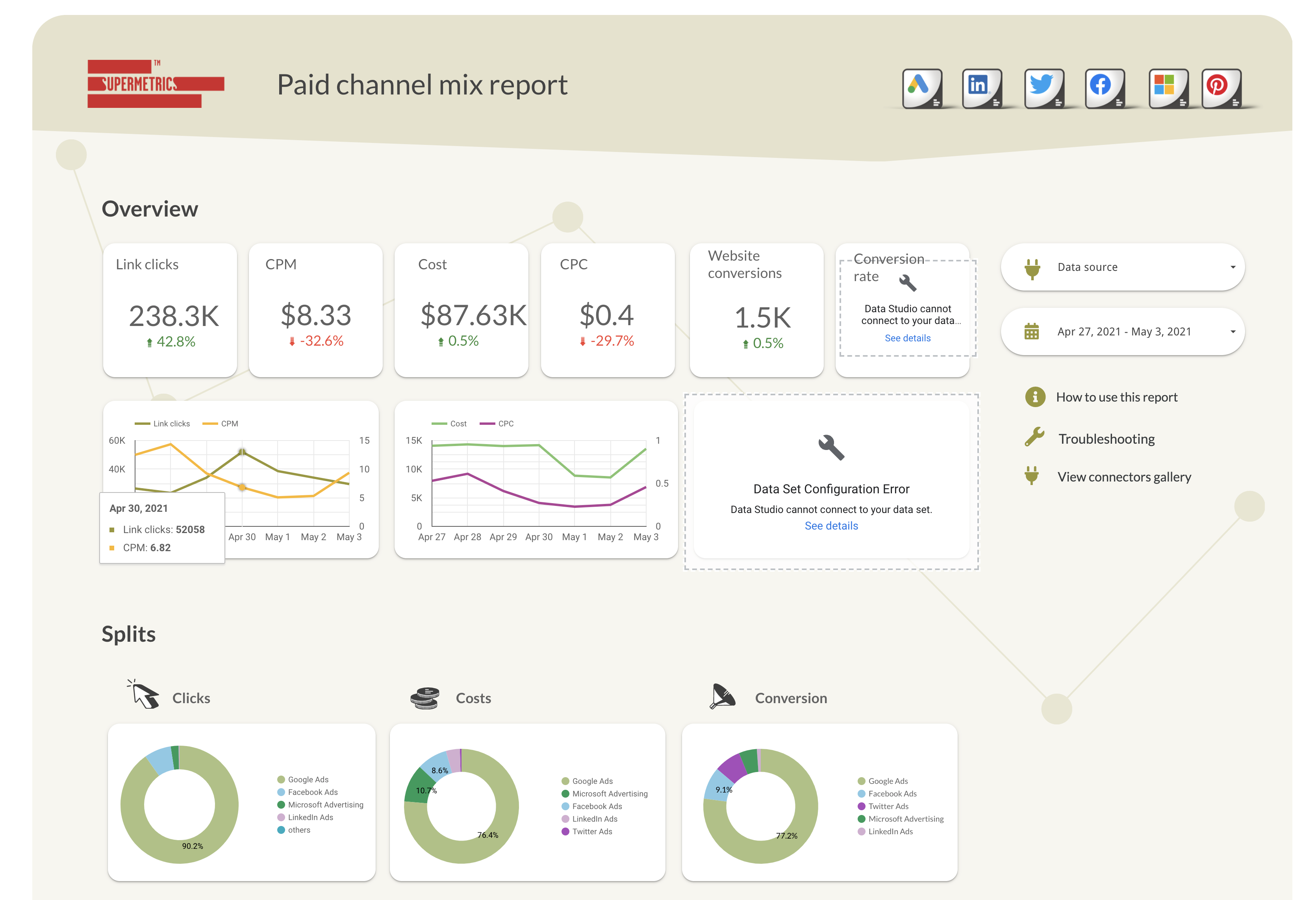 Beige dashboard with data from twitter, linkedin, google, facebook and others